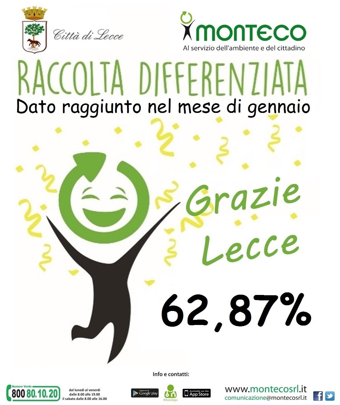 Dati raccolta differenziata a Lecce: raggiunto il 62,87% nel mese di gennaio